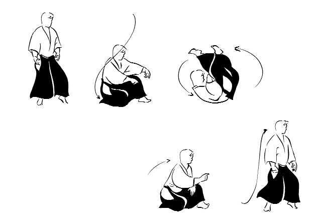 or ushiro-ukemi